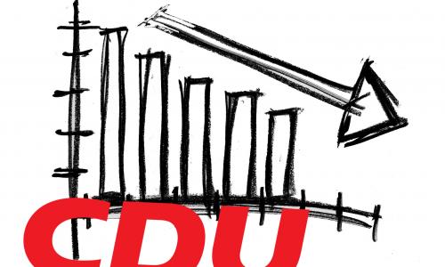 Sonntagsumfrage: CDU fällt auf historischen Tiefstwert
